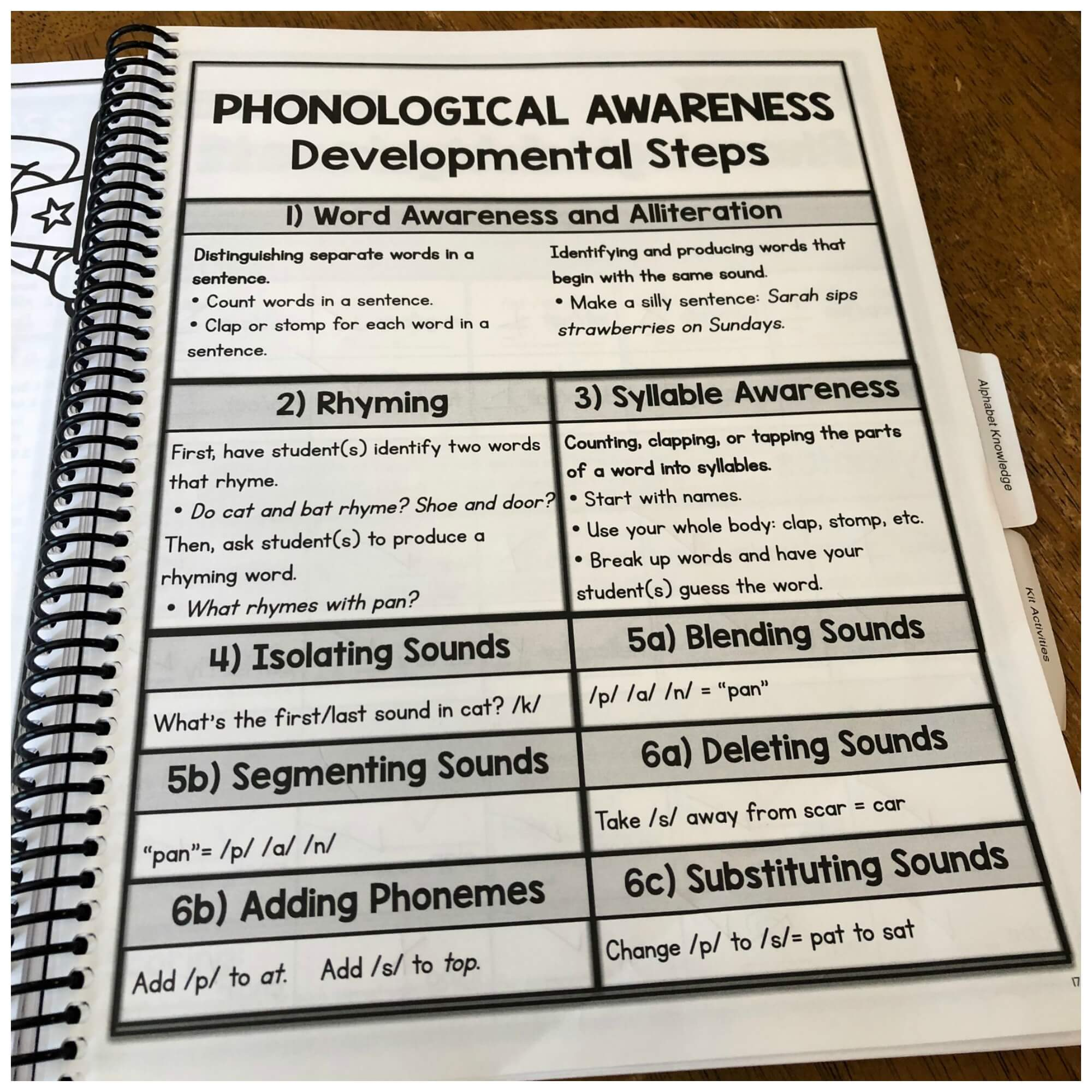 phonological awareness is a common struggle for kids with dyslexia